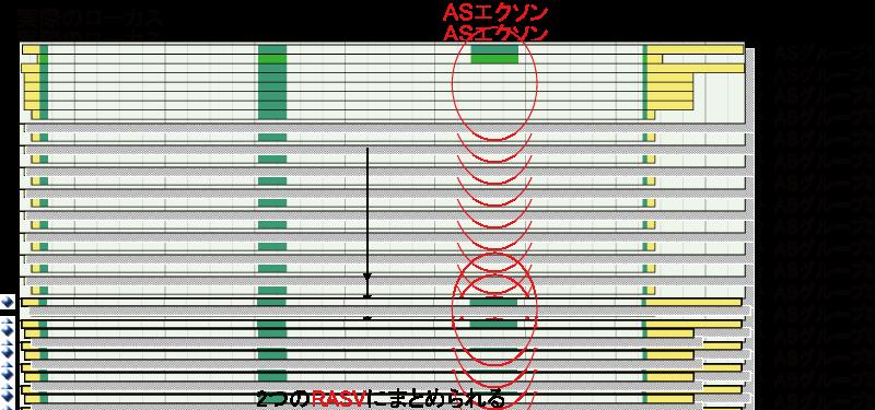 H-DBAS - ヒトの選択的スプライシングデータベース